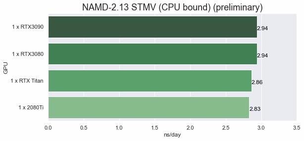 NAMD 2.13 STMV
